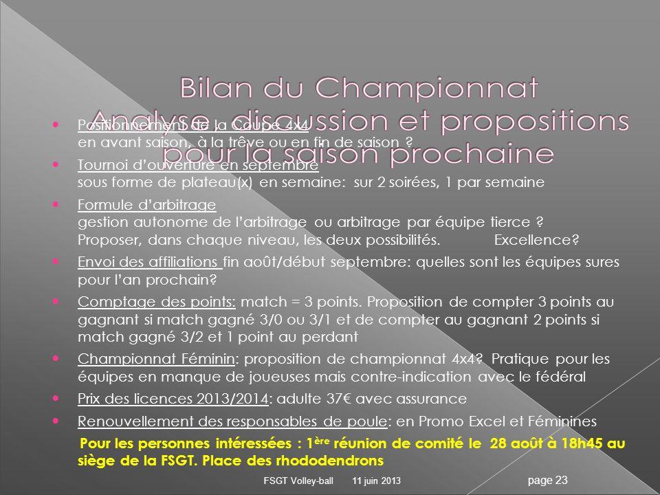 Prix des licences 2013/2014: adulte 37€ avec assurance