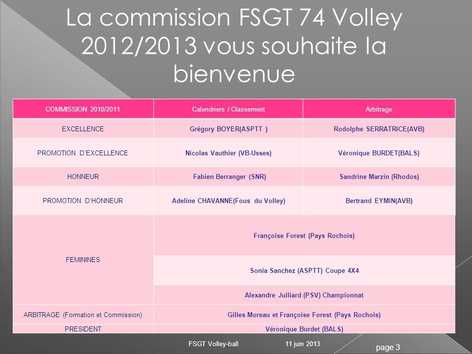 La commission FSGT 74 Volley 2012/2013 vous souhaite la bienvenue