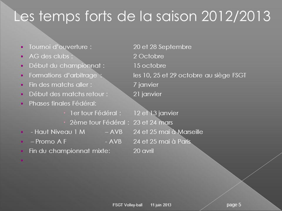 Les temps forts de la saison 2012/2013