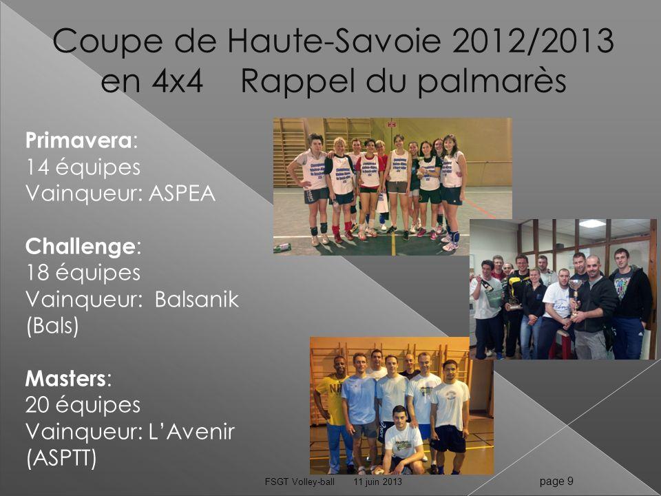 Coupe de Haute-Savoie 2012/2013 en 4x4 Rappel du palmarès