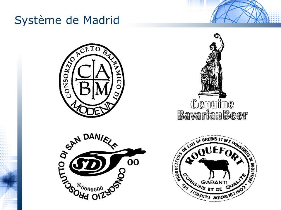 Système de Madrid