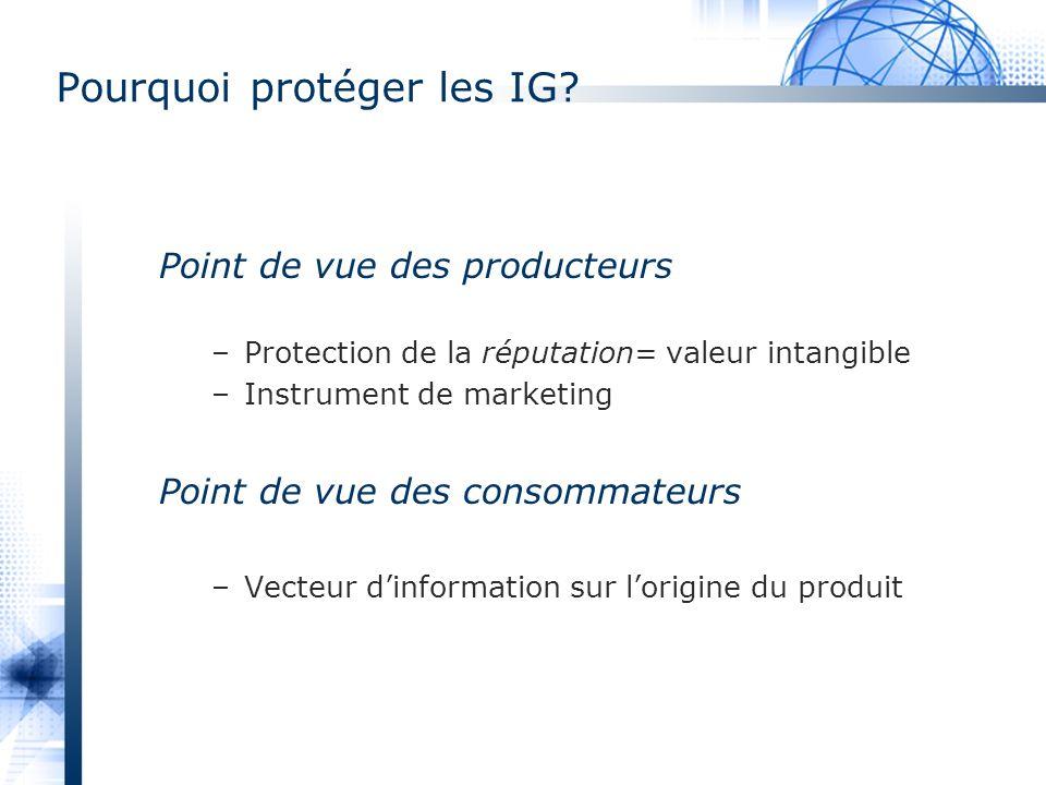 Pourquoi protéger les IG