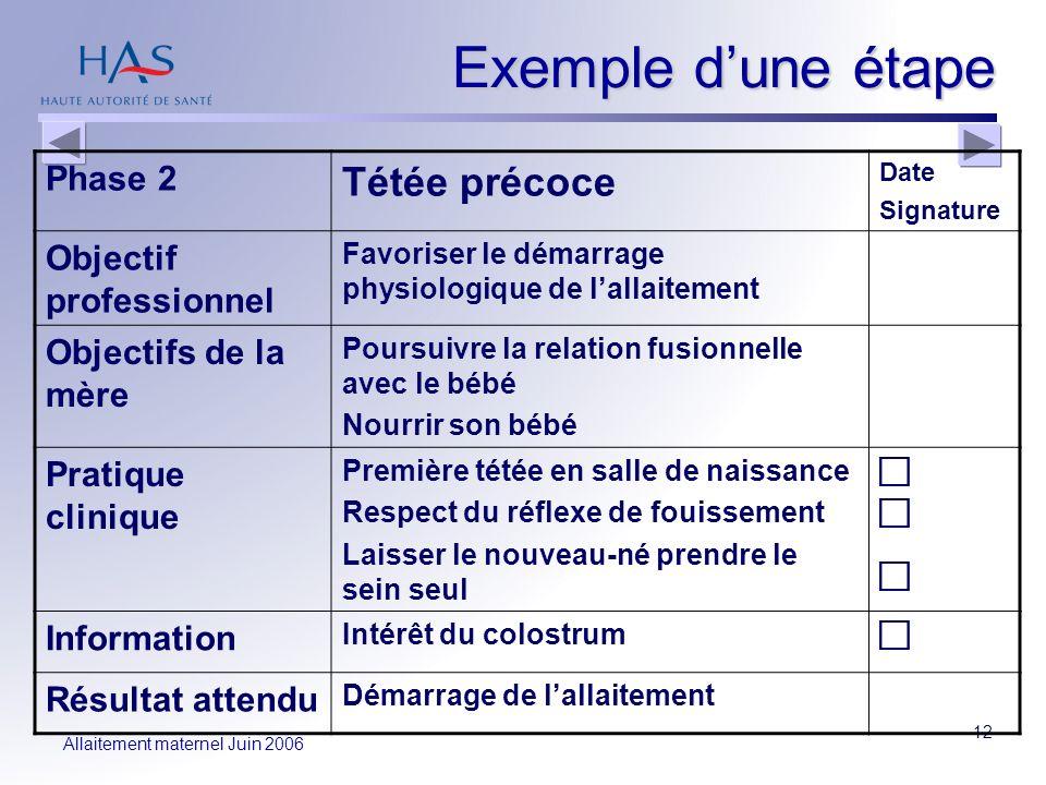 Exemple d'une étape Tétée précoce Phase 2 Objectif professionnel