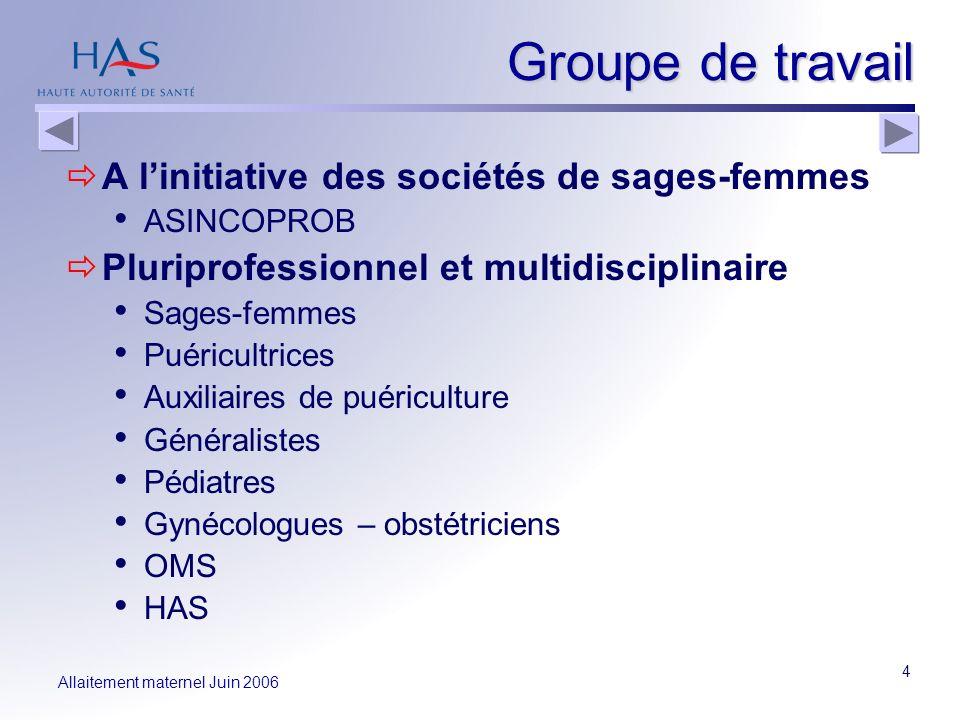 Groupe de travail A l'initiative des sociétés de sages-femmes