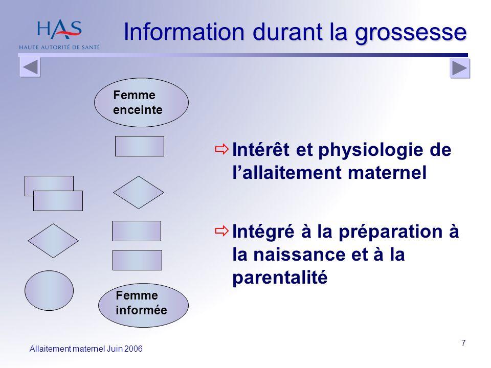 Information durant la grossesse