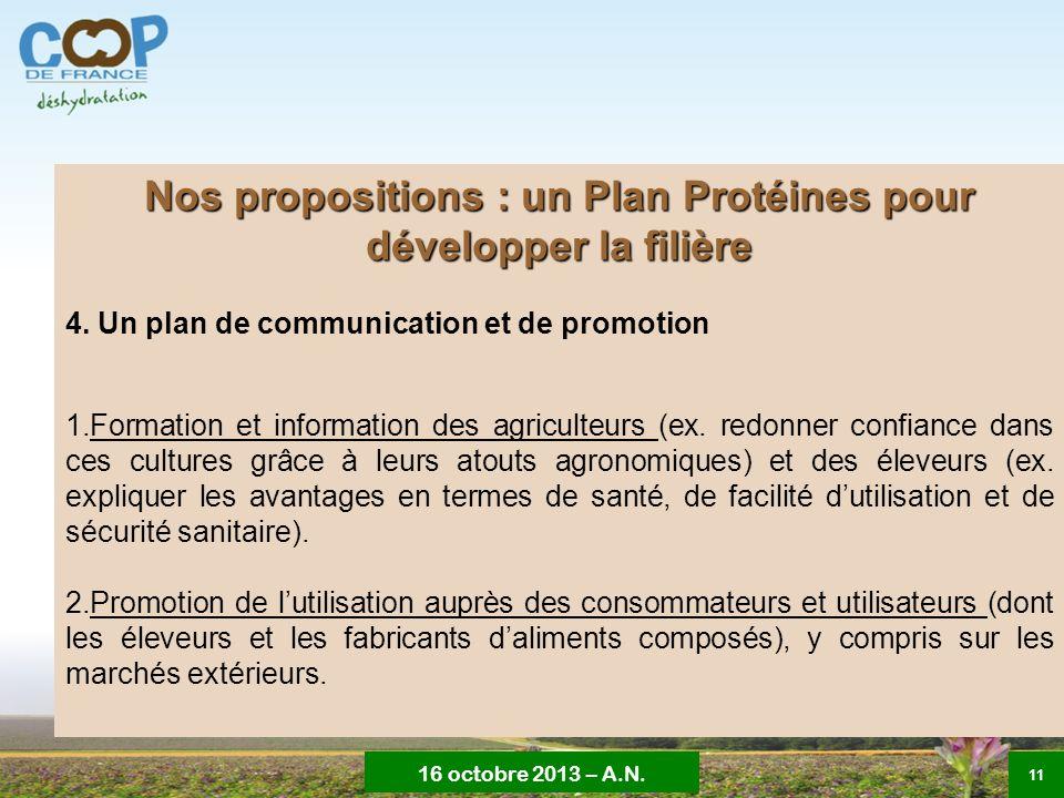 Nos propositions : un Plan Protéines pour développer la filière