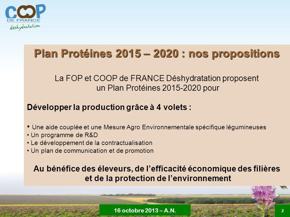 Plan Protéines 2015 – 2020 : nos propositions