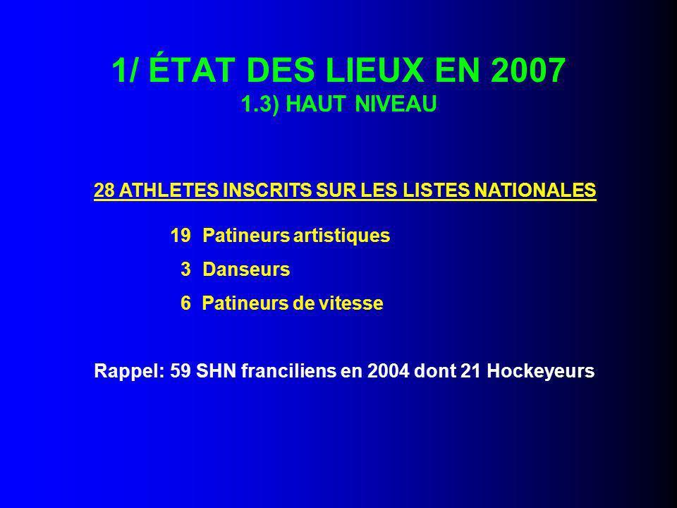 1/ ÉTAT DES LIEUX EN 2007 1.3) HAUT NIVEAU