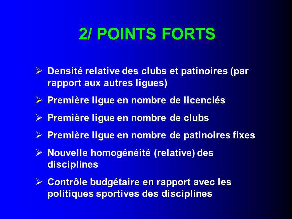 2/ POINTS FORTS Densité relative des clubs et patinoires (par rapport aux autres ligues)