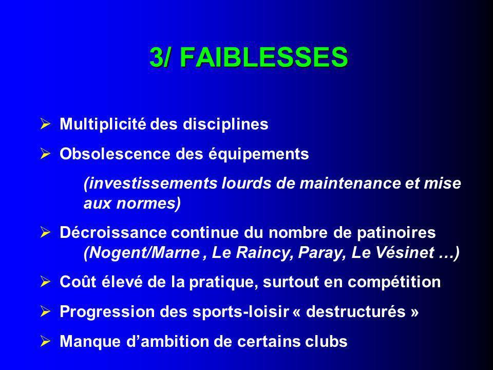 3/ FAIBLESSES Multiplicité des disciplines