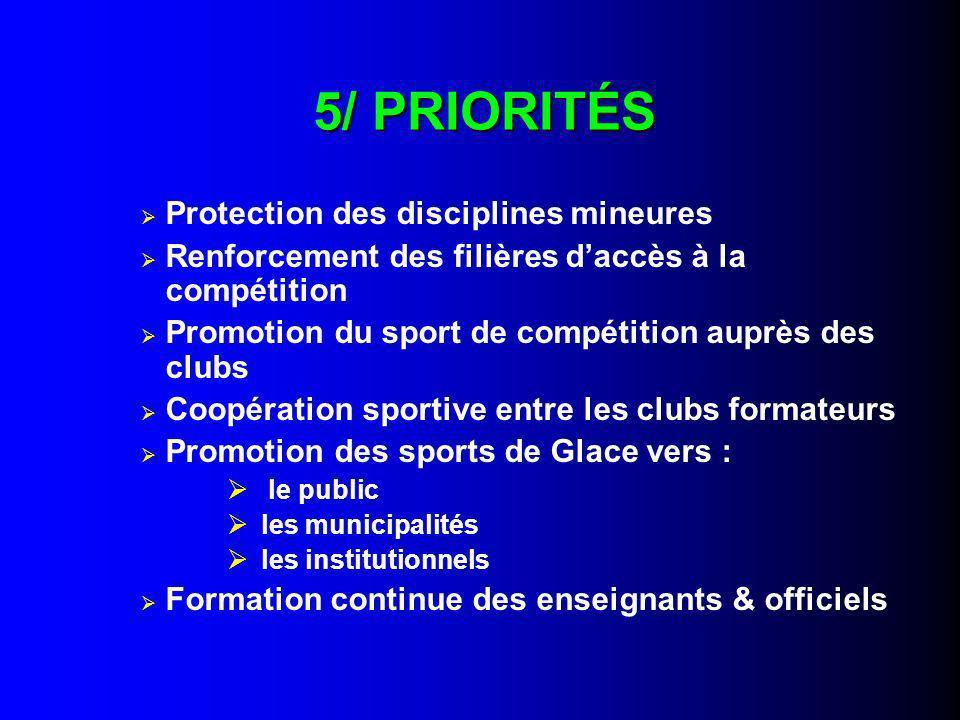 5/ PRIORITÉS Protection des disciplines mineures