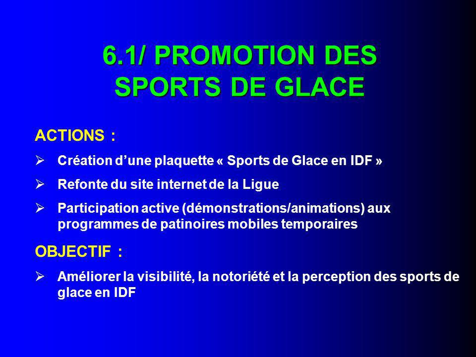 6.1/ PROMOTION DES SPORTS DE GLACE