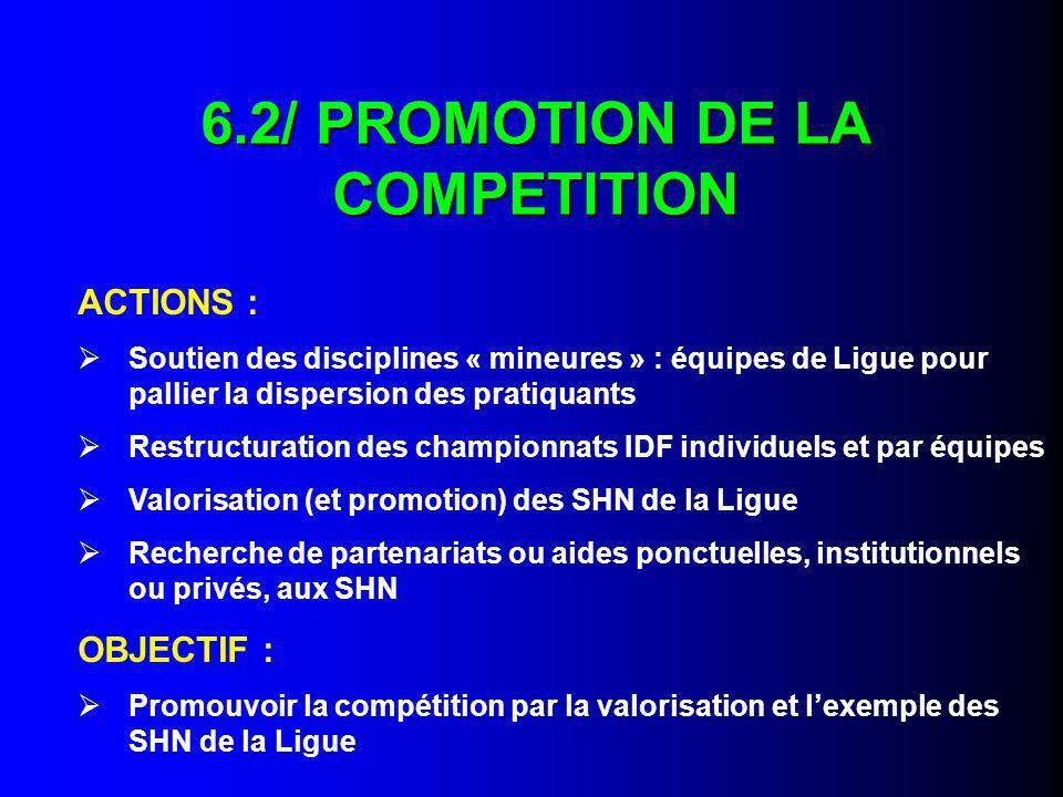 6.2/ PROMOTION DE LA COMPETITION