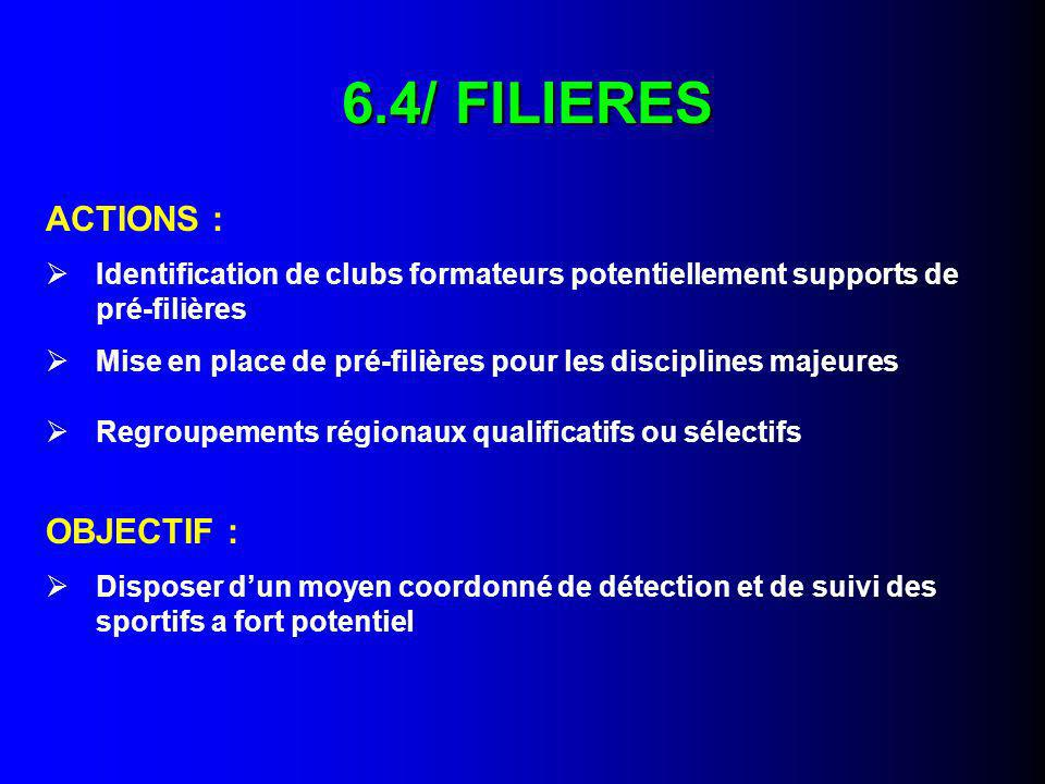 6.4/ FILIERES ACTIONS : OBJECTIF :