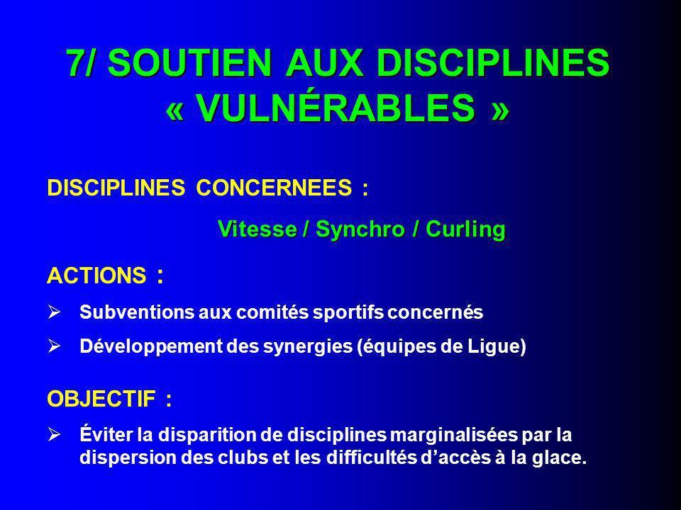 7/ SOUTIEN AUX DISCIPLINES « VULNÉRABLES »