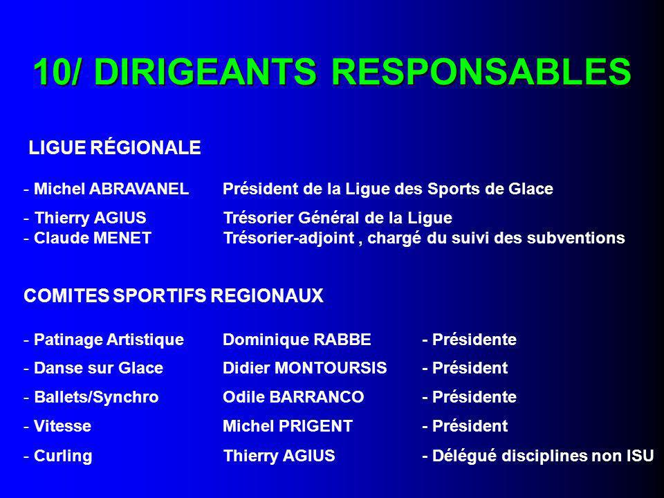 10/ DIRIGEANTS RESPONSABLES