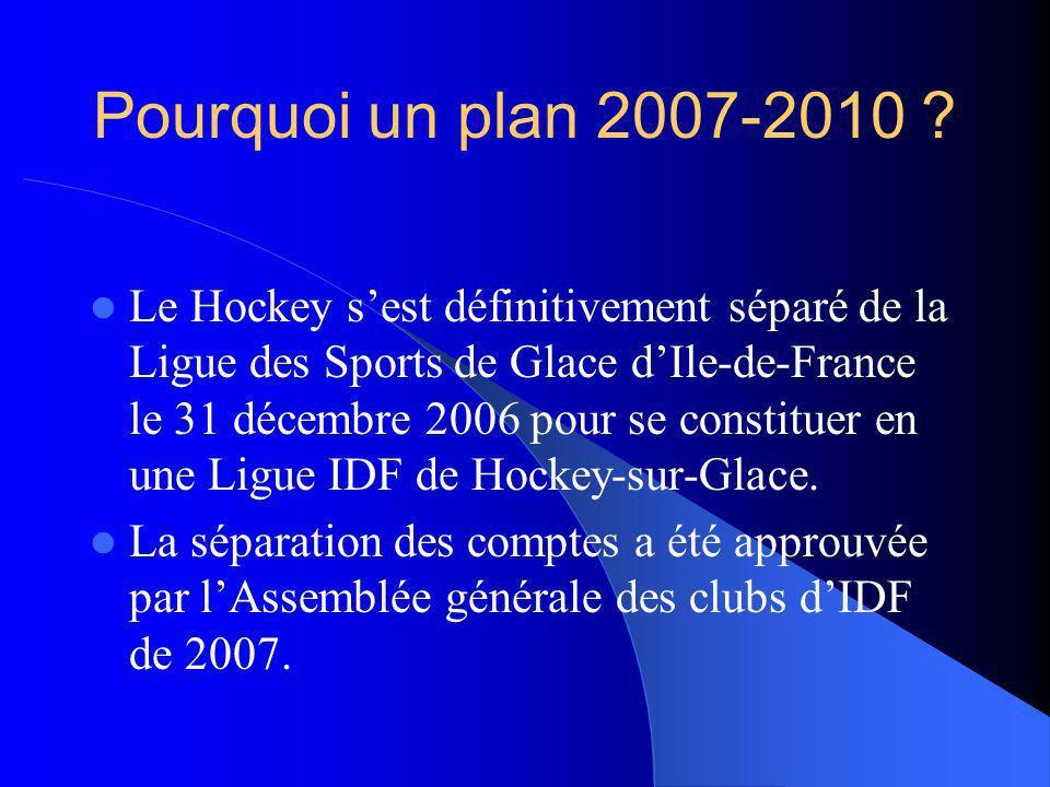 Pourquoi un plan 2007-2010
