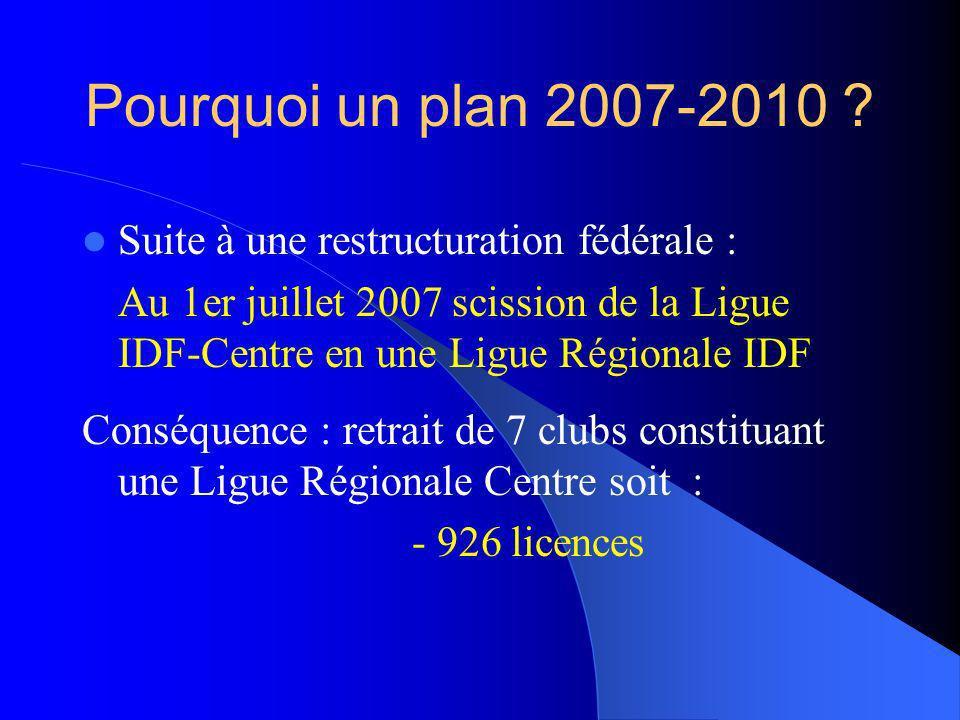 Pourquoi un plan 2007-2010 Suite à une restructuration fédérale :
