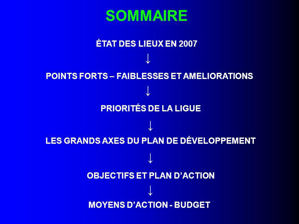 SOMMAIRE ↓ ↓ ↓ ↓ ↓ ÉTAT DES LIEUX EN 2007