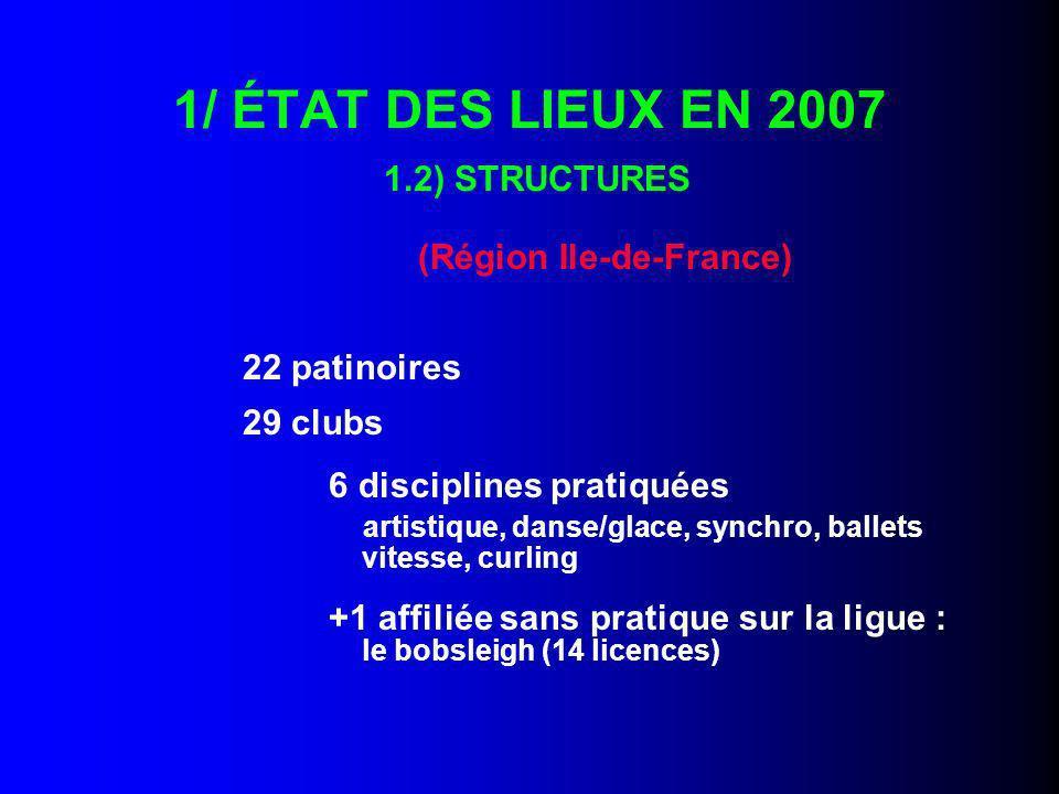 1/ ÉTAT DES LIEUX EN 2007 1.2) STRUCTURES
