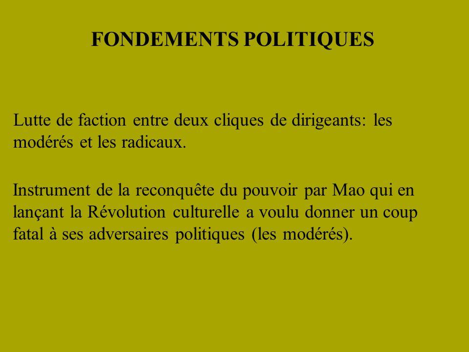 FONDEMENTS POLITIQUES