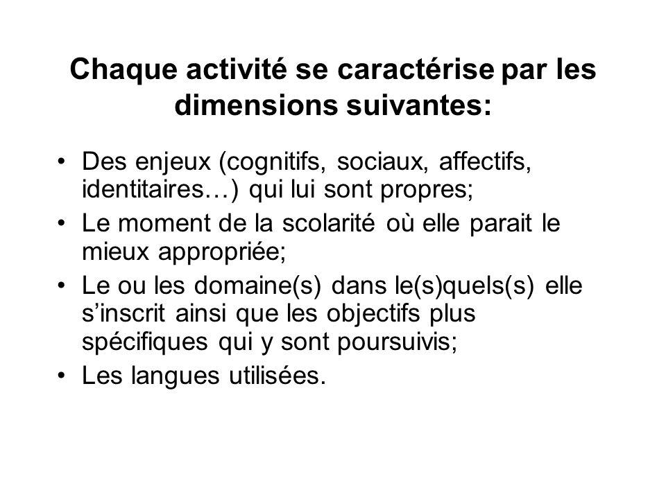 Chaque activité se caractérise par les dimensions suivantes: