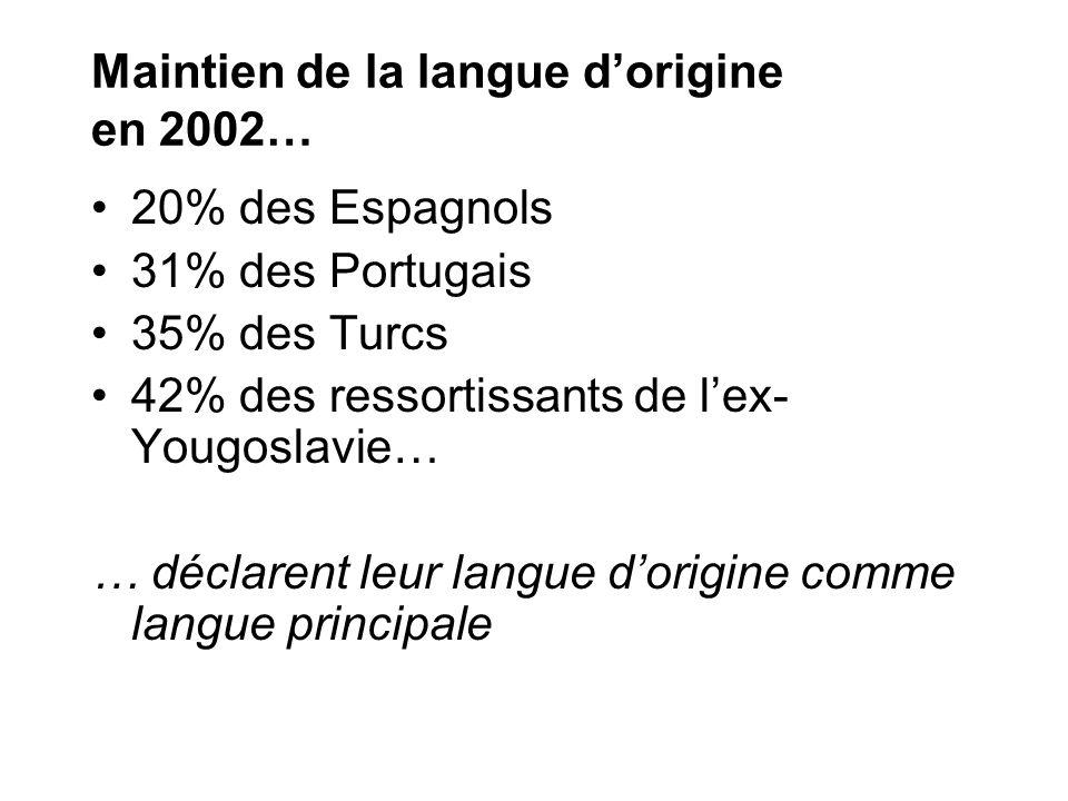 Maintien de la langue d'origine en 2002…