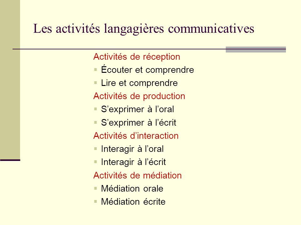 Les activités langagières communicatives