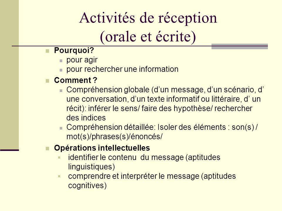 Activités de réception (orale et écrite)