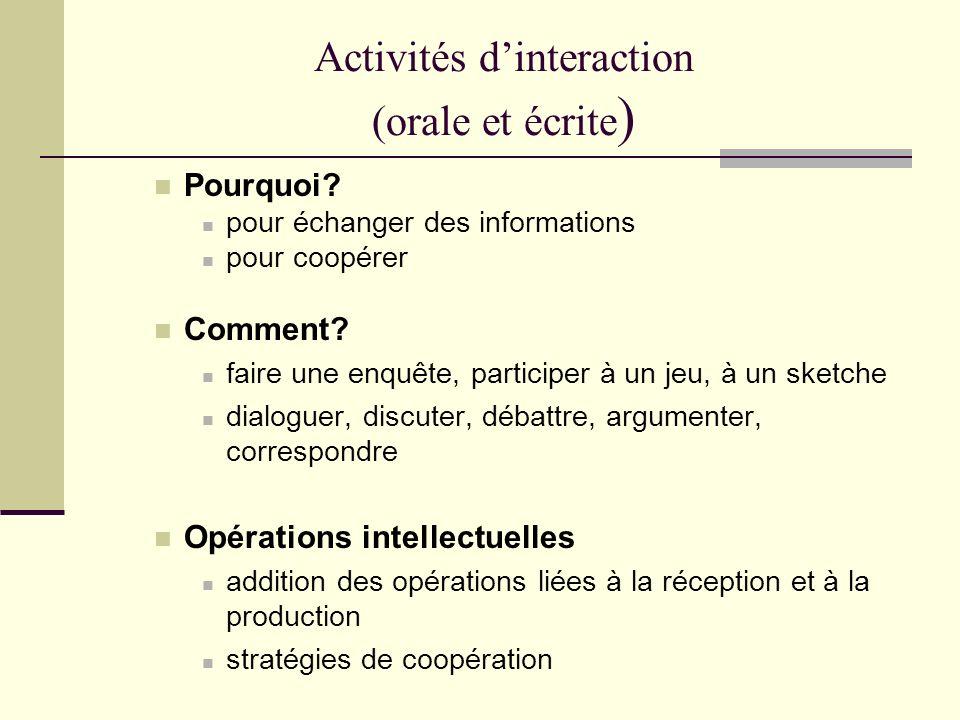 Activités d'interaction (orale et écrite)