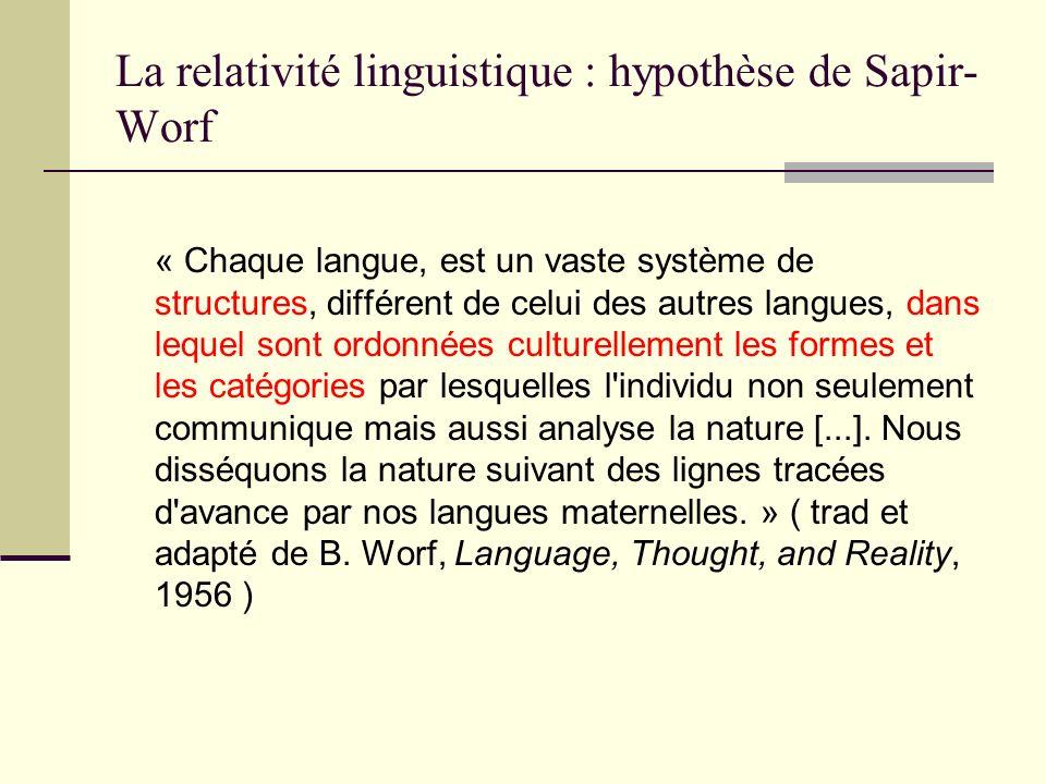 La relativité linguistique : hypothèse de Sapir-Worf