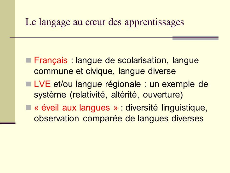 Le langage au cœur des apprentissages
