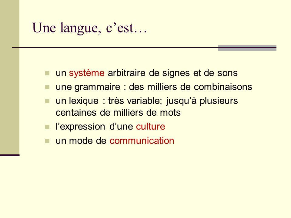 Une langue, c'est… un système arbitraire de signes et de sons