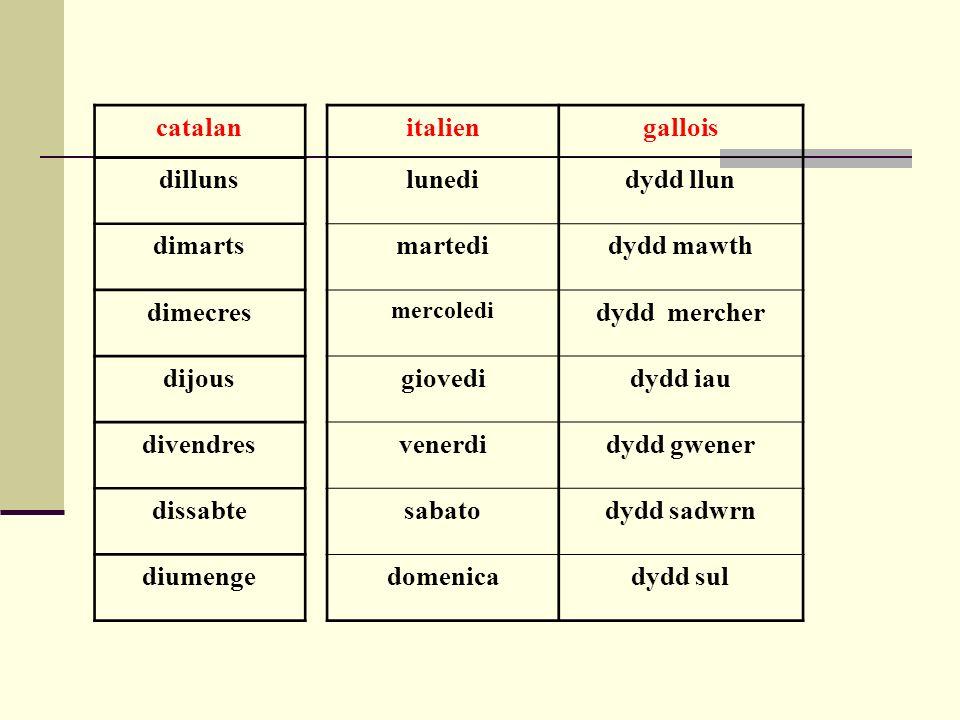 catalan italien gallois dilluns lunedi dydd llun dimarts martedi