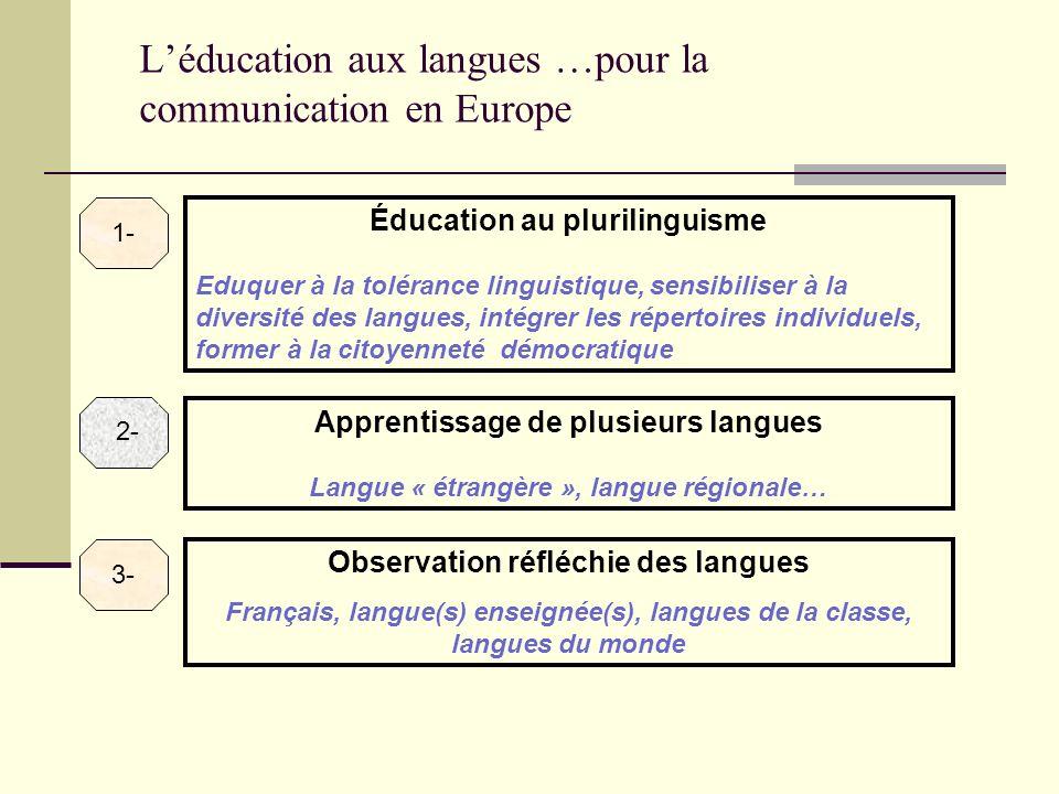 L'éducation aux langues …pour la communication en Europe