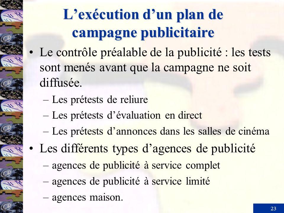 L'exécution d'un plan de campagne publicitaire