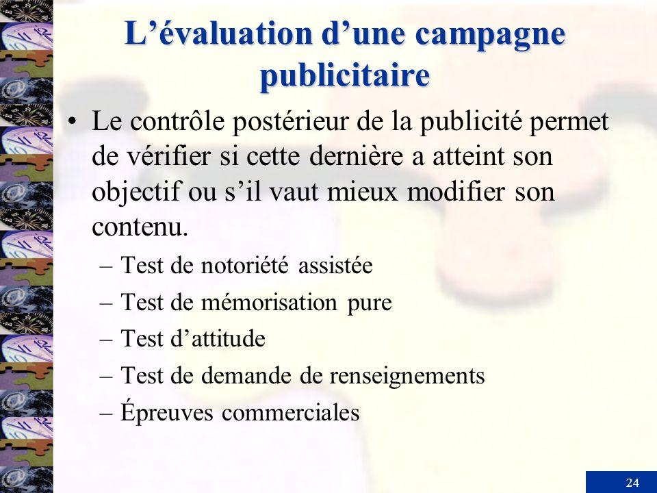 L'évaluation d'une campagne publicitaire