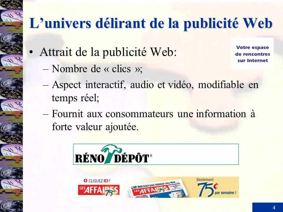 L'univers délirant de la publicité Web