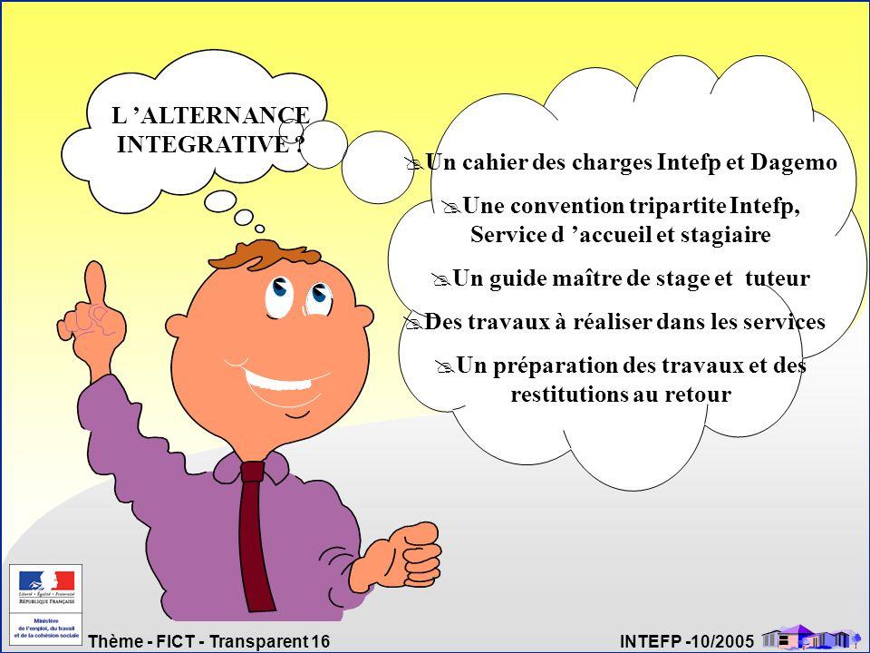 L 'ALTERNANCE INTEGRATIVE