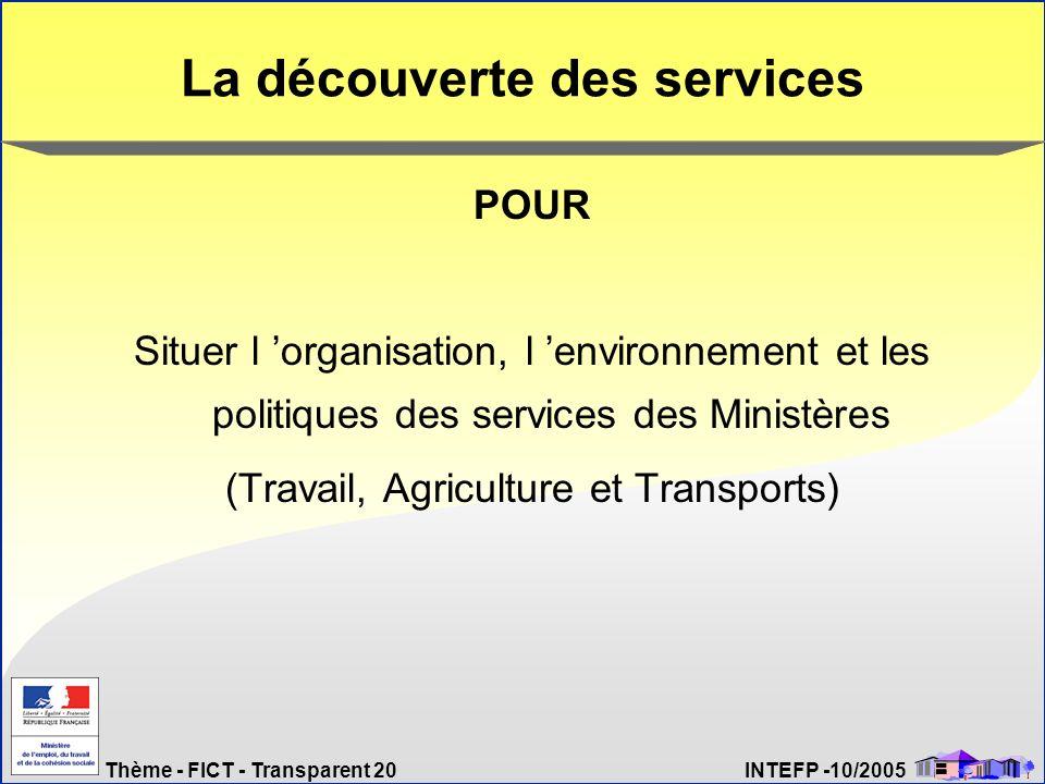 La découverte des services
