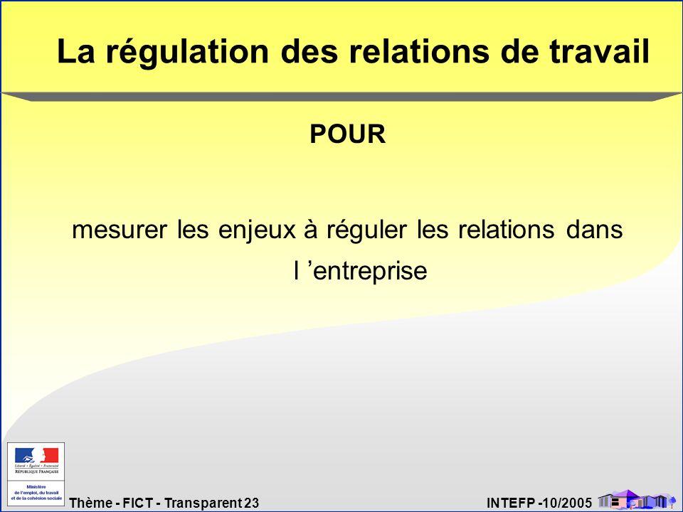 La régulation des relations de travail