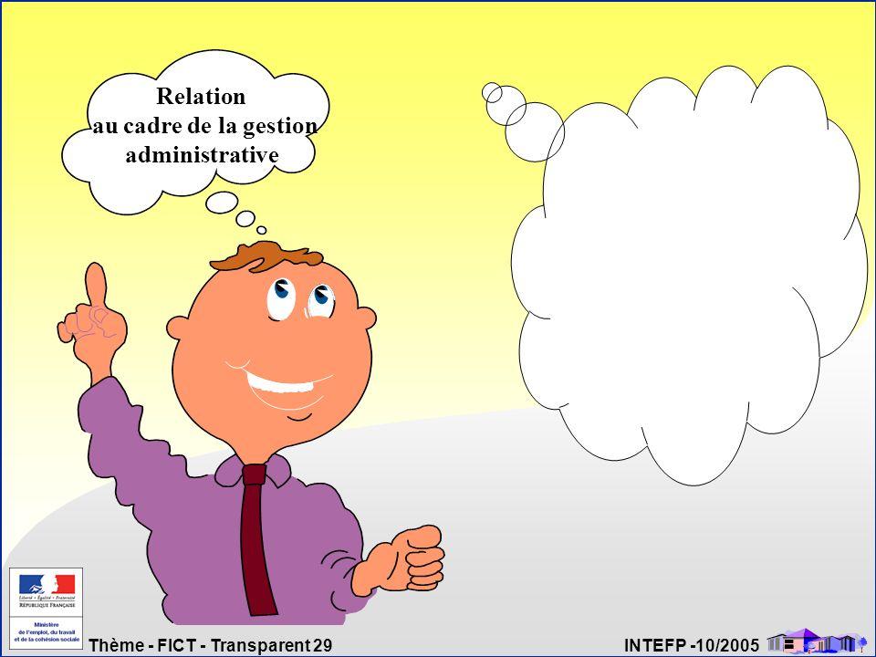 Relation au cadre de la gestion administrative