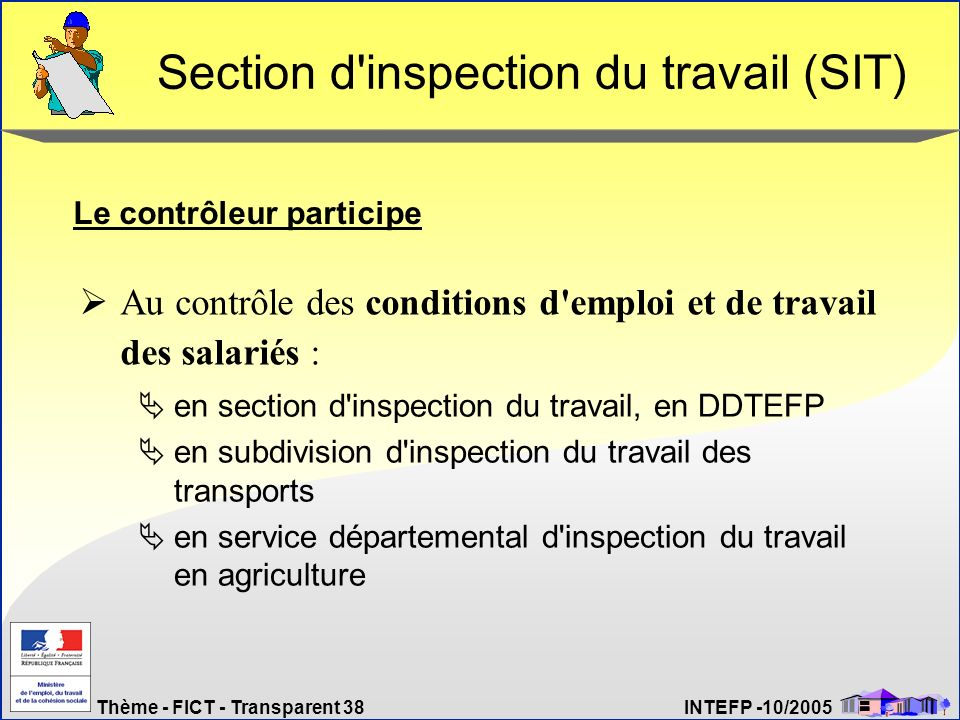 Section d inspection du travail (SIT)