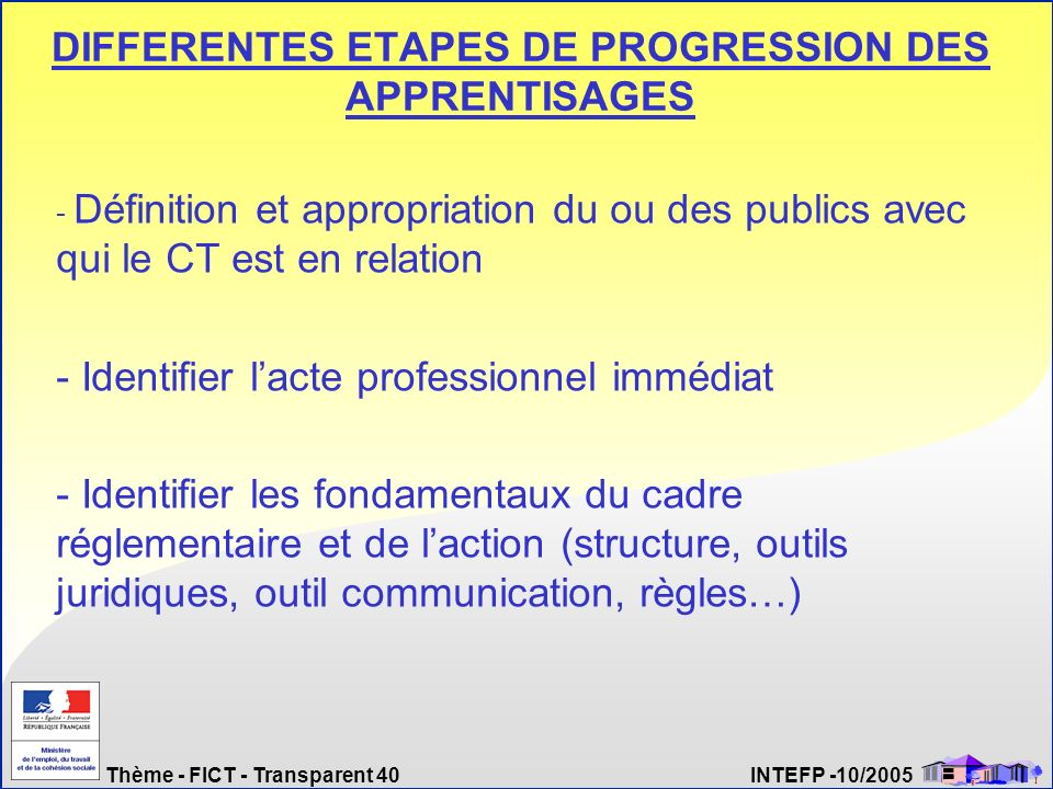 DIFFERENTES ETAPES DE PROGRESSION DES APPRENTISAGES