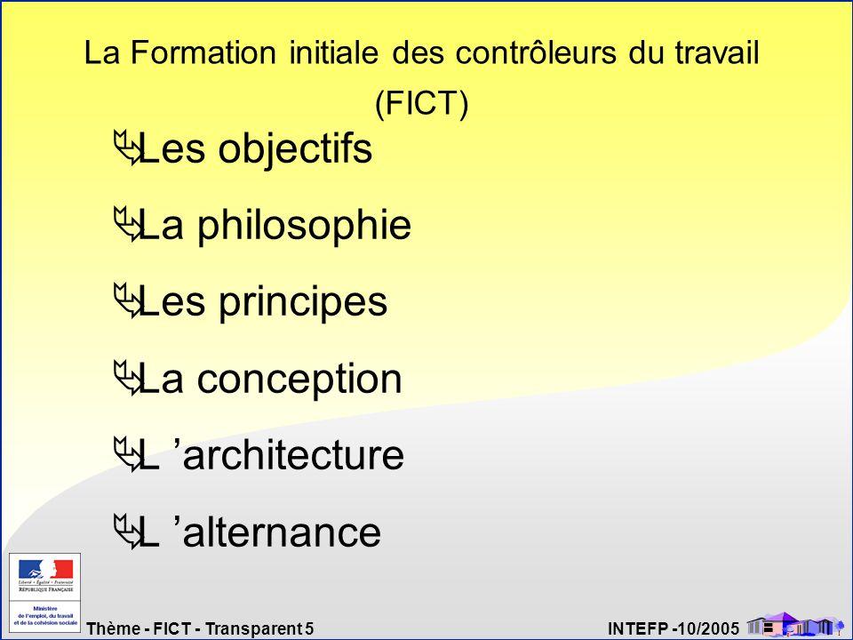 La Formation initiale des contrôleurs du travail (FICT)