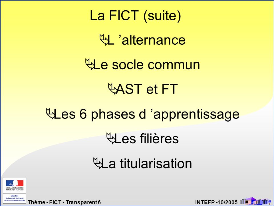 Les 6 phases d 'apprentissage