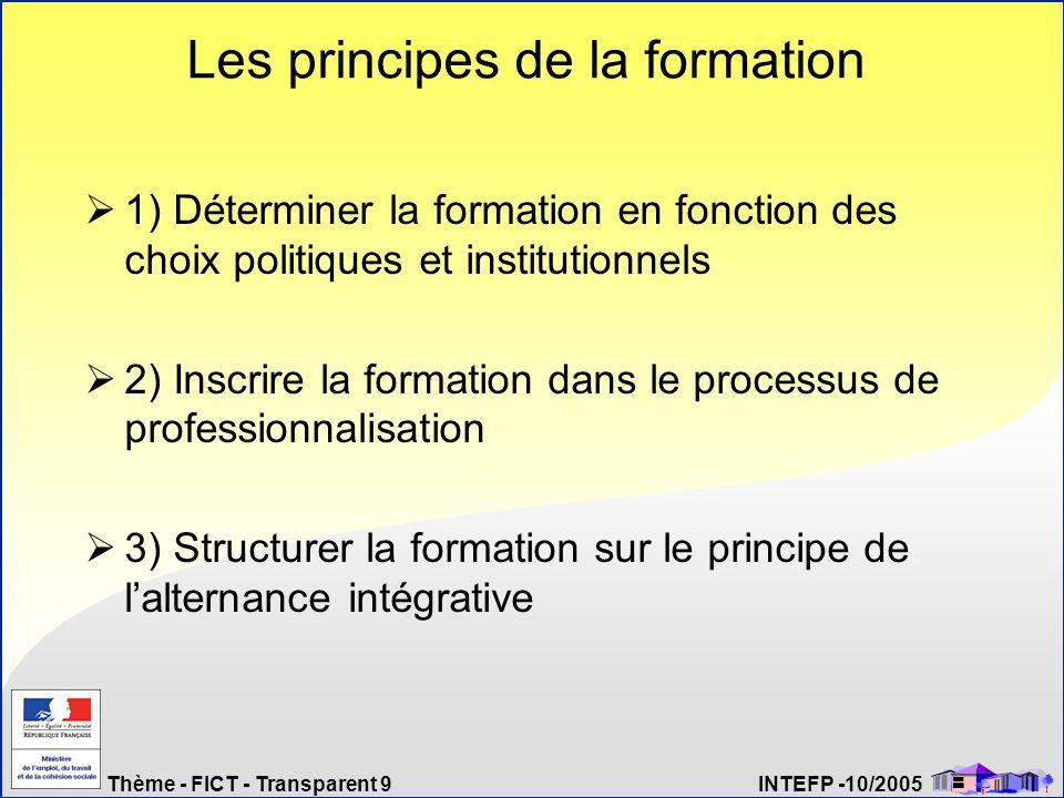 Les principes de la formation