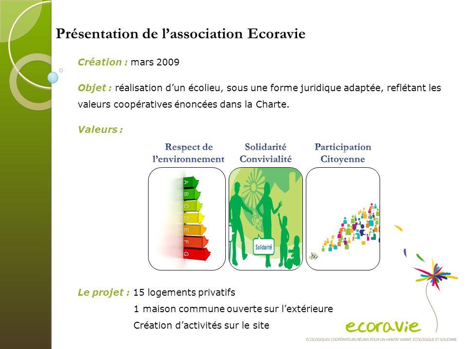 Présentation de l'association Ecoravie