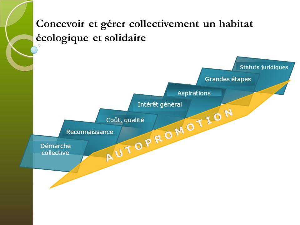 Concevoir et gérer collectivement un habitat écologique et solidaire