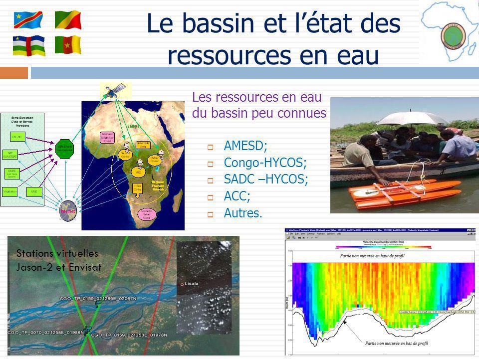 Le bassin et l'état des ressources en eau